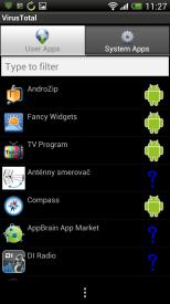 Najpopulárnejšie dátumové údaje lokalít Apps