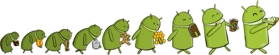 Android-progress
