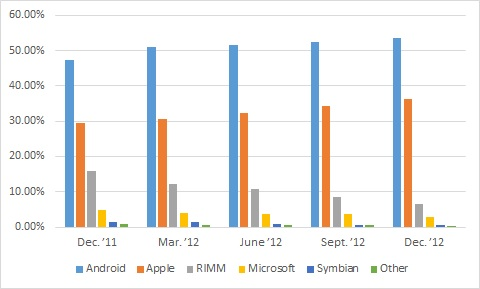 platform-chart