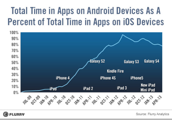 ios_android_chart2 copy