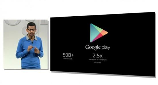 google-play-stats-645x350