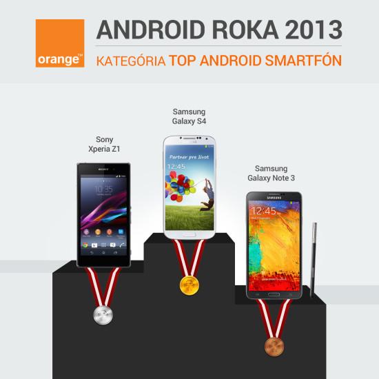 android roka 2013 top smartfony