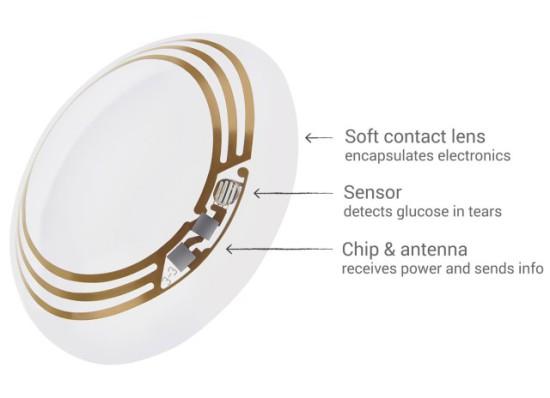 google-smart-lens-2