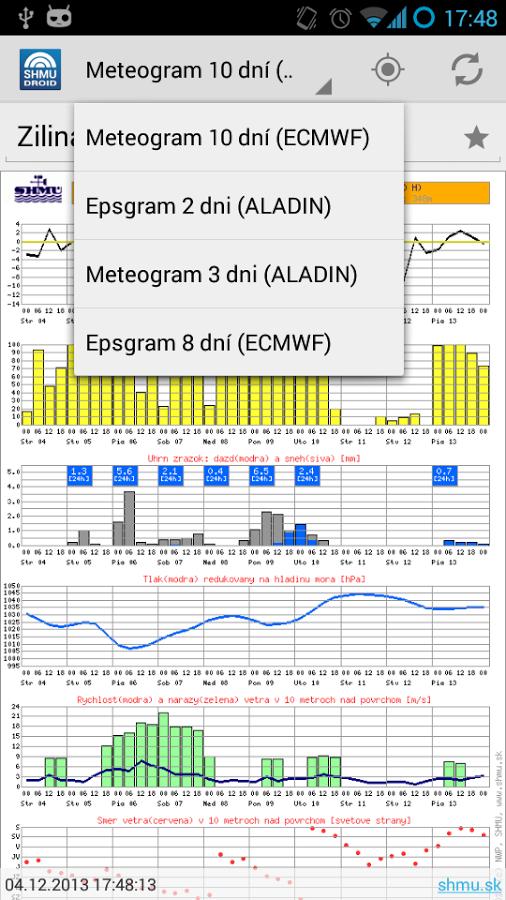 Aplikácie pre môj Android  Najlepšie aplikácie na predpoveď počasia ... 8d329fc6db6