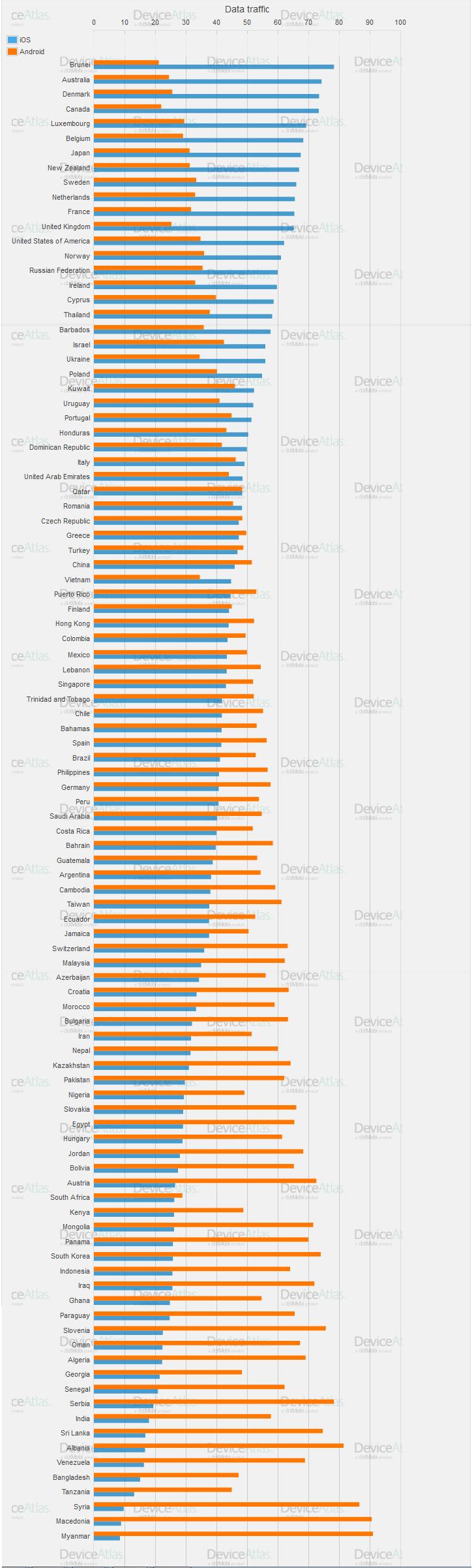 Infografika dotMobi - rozšírenie Androidu a iOS vo svete b