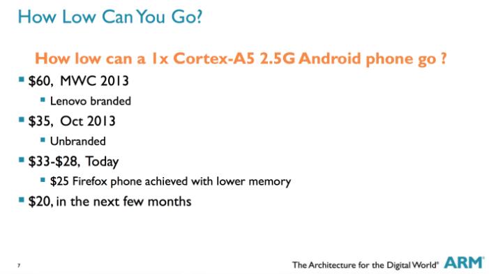 arm-cheap-smartphones