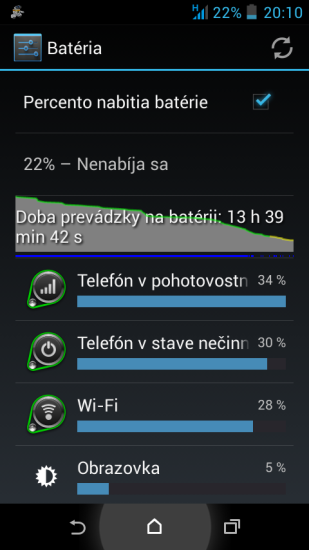 Zoznamka aranžér KBH