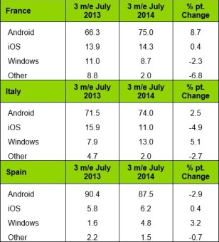 Mobile-Market-Share (2)