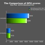 Samsung Galaxy Note 4 prešiel prvými testami, ponúka výkonný CPU