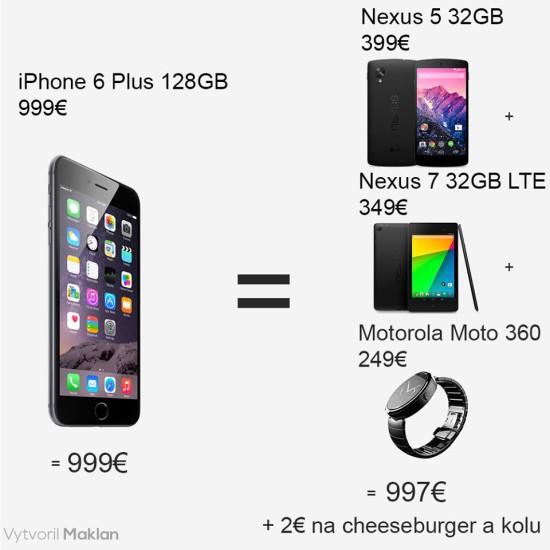 Porovanie iPhone Nexus Moto 360