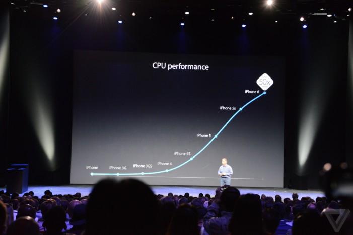 iPhone 6 výkon procesora