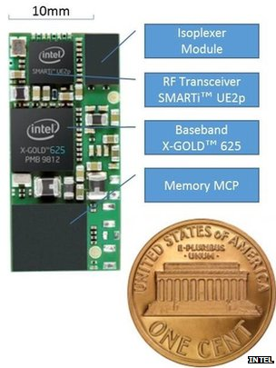 intel-3g-modem