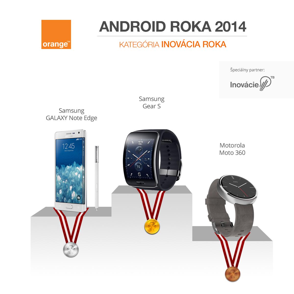 android roka 2014-inovacia