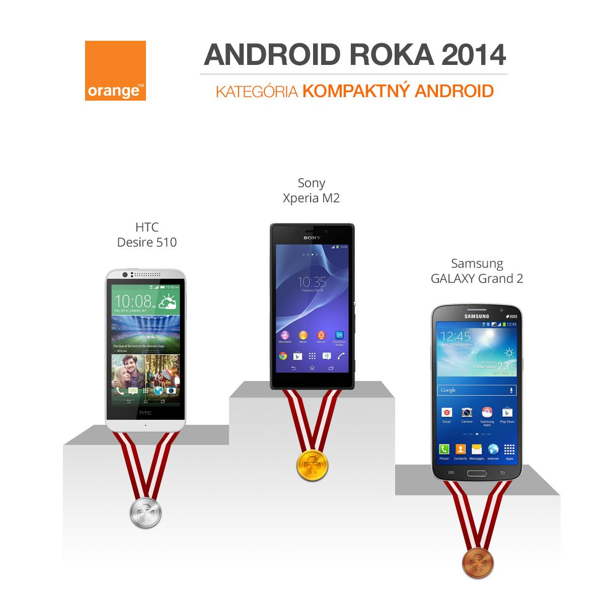 android roka 2014-kompaktny