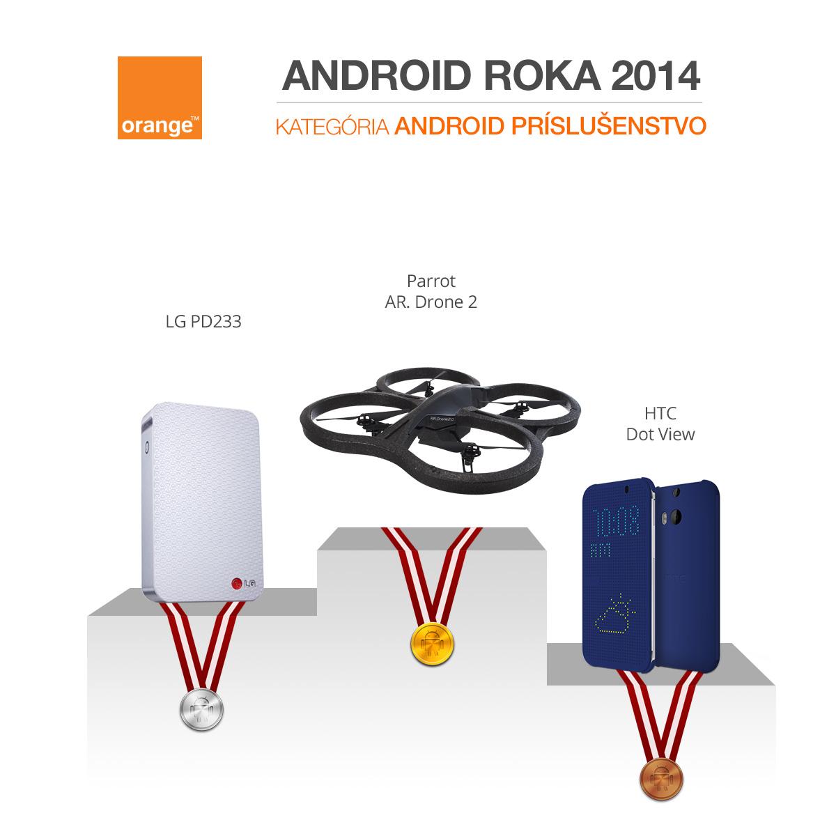 android roka 2014-prislusenstvo