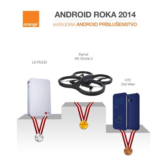 android-roka-2014-prislusenstvo