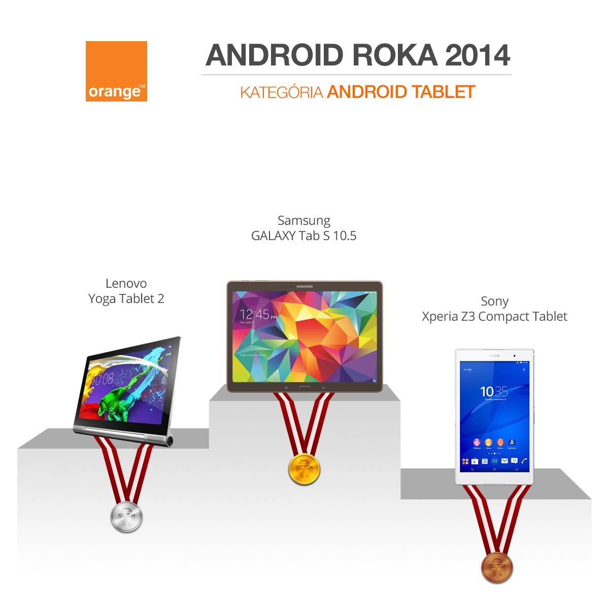 android roka 2014-tablet