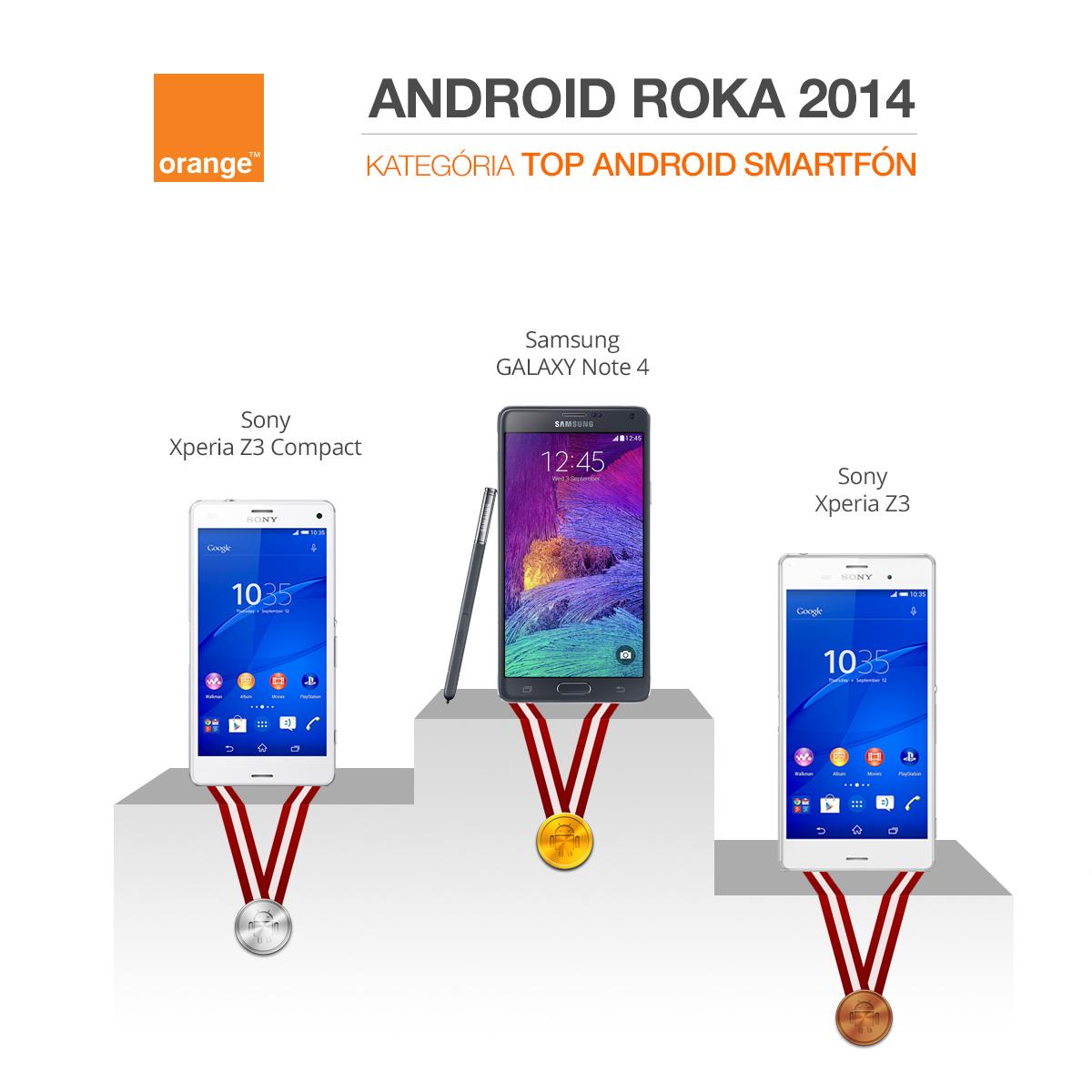 android roka 2014-top