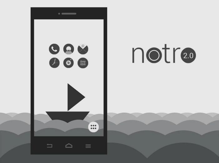 notro ikony