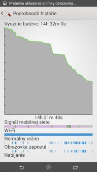 Sony Xperia E4 ScreenShot (16)