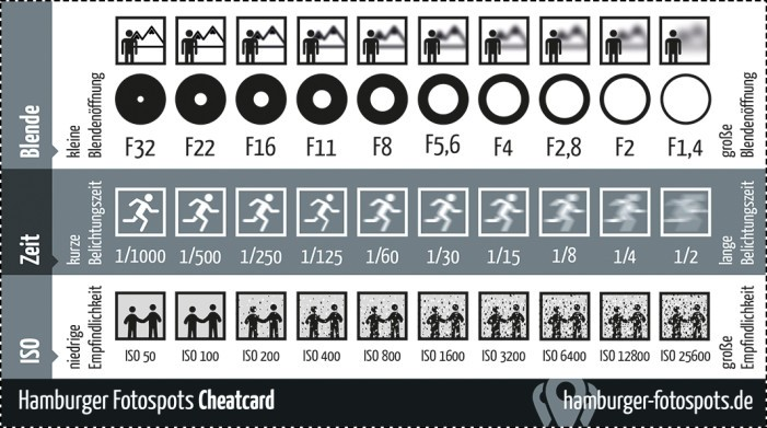 Camera-Settings-Cheatcard