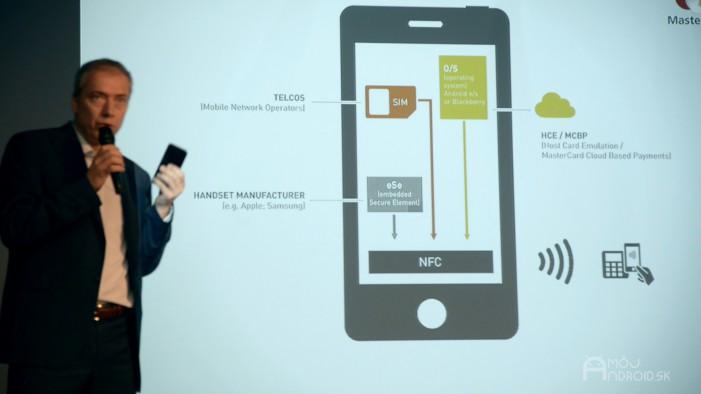 MasterCard_mobilne_platby_3