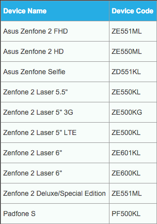 asus-android-6-0
