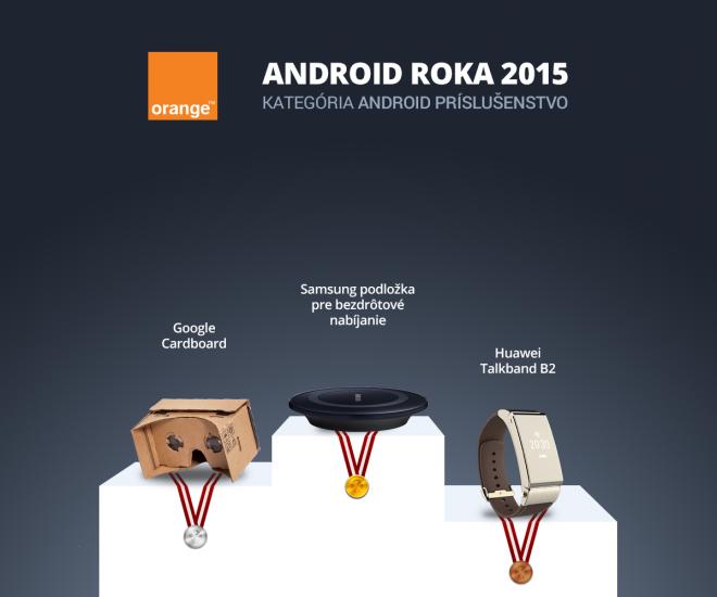 Android Roka 2015 - Android príslušenstvo