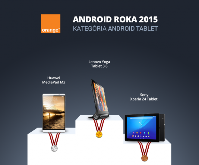 Android Roka 2015 - Android tablet