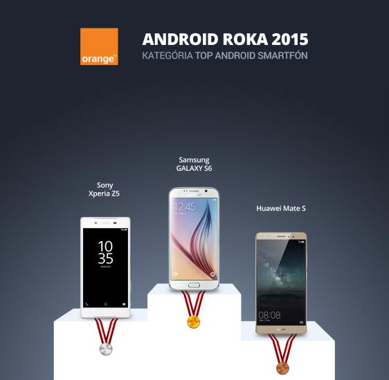 Android Roka 2015 - TOP