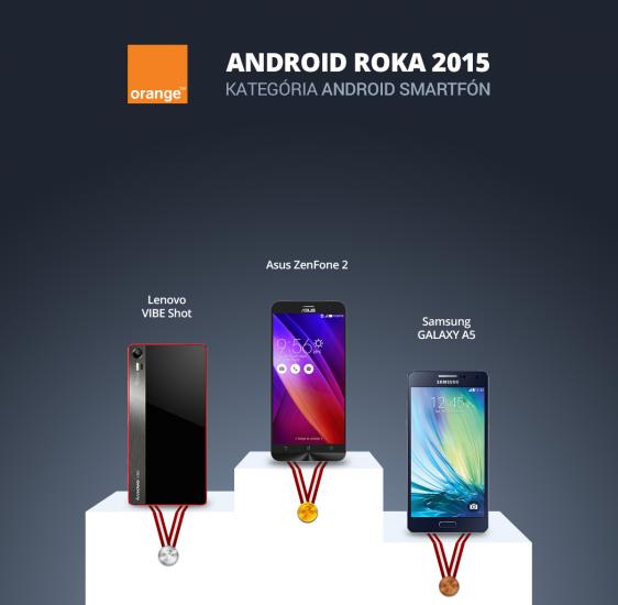 Android Roka 2015 - android smartfon