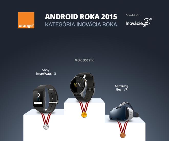 Android Roka 2015 - inovácia roka