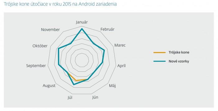 ESET_android_trojske_kone