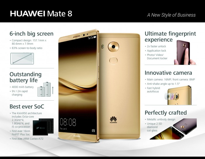 Huawei Mate 8 Infographic