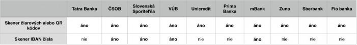 IBAN-mobilne-appky-upravene-v1.0