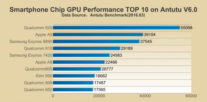 top-10-GPU-03-2016