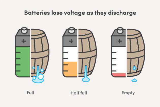 Battery-Voltage-630