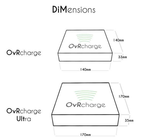 ovrcharge