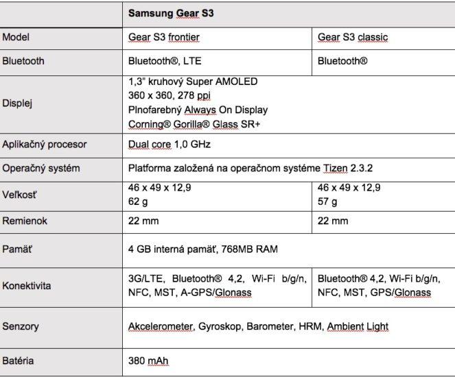 TS_Samsung_Gear_S3_IFA__Compatibility_Mode_