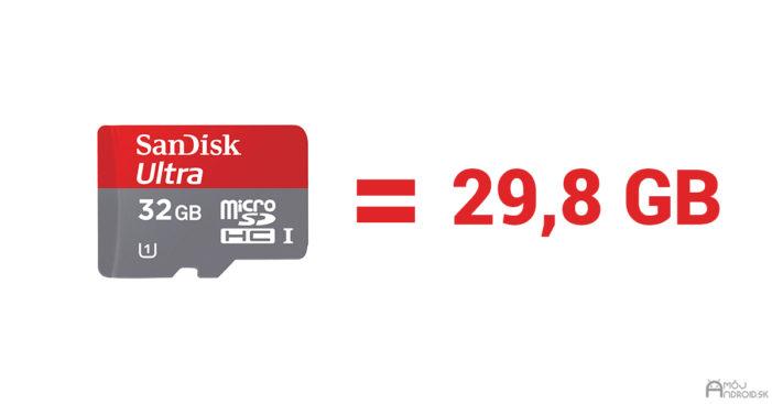 micro-SD-velkost