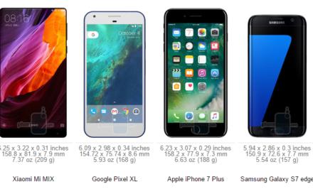 Xiaomi Mi MIX porovnanie