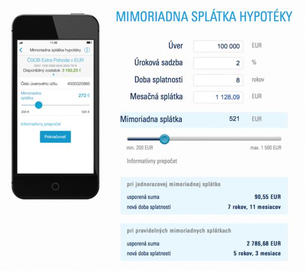 csob_mimoriadna_splatka_hypoteka_aplikacia