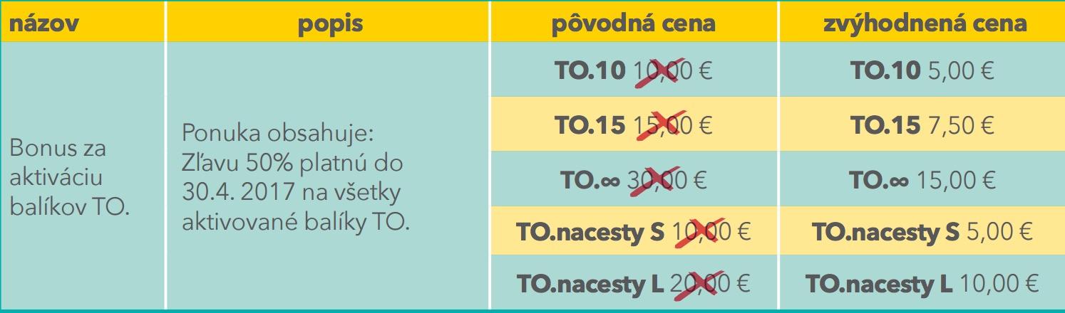 Maďarsko dátumové údaje lokalítzadarmo Online Zoznamka Pretoria