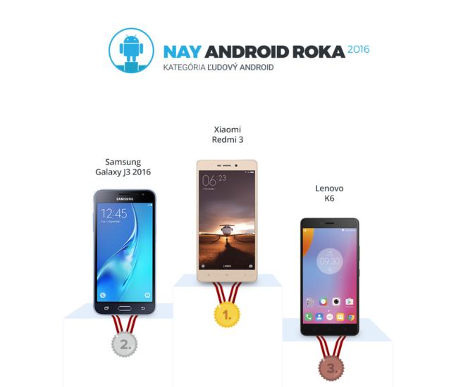 android-roka-2016-ludovy