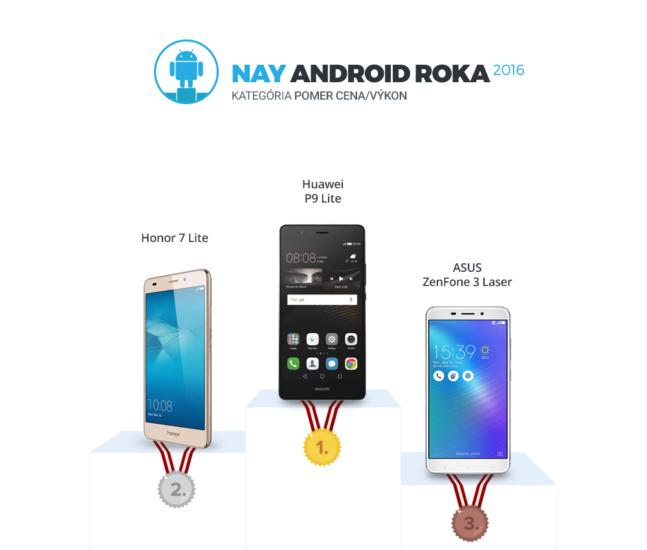 android-roka-2016-pomer