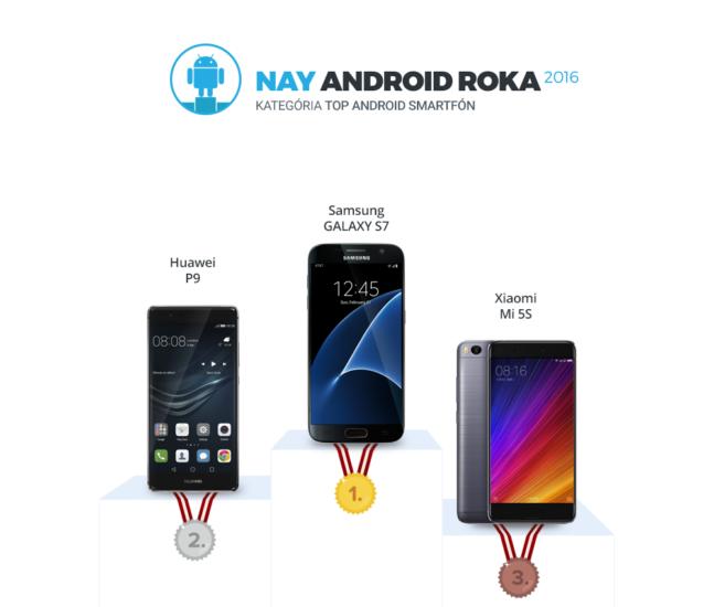 android-roka-2016-top