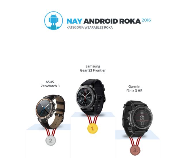 android-roka-2016-wearables_1