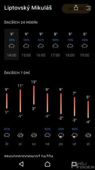 Today Weather 8