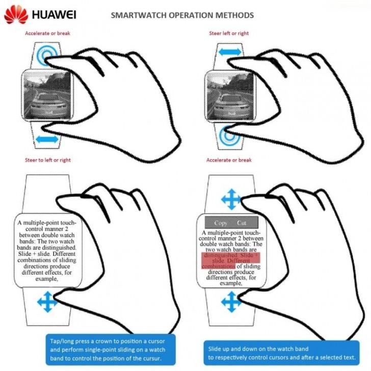 Smart hodinky by sa mali dať ovládať gestami na náramku