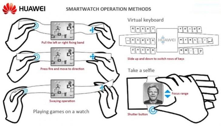Virtuálna klávesnica hodiniek by mohla byť praktická v bežnom živote